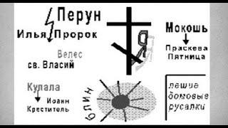 Православие заимствовало богов из язычества. Медведев, Спицын