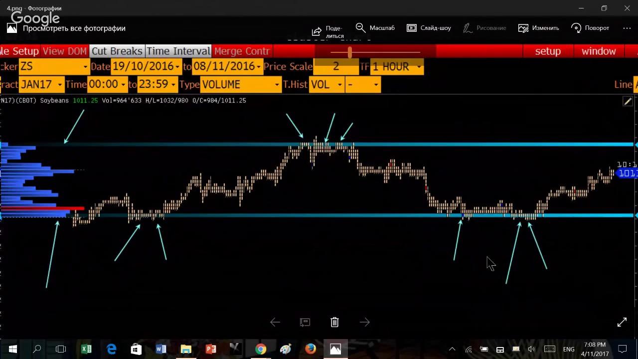 opção binária de alexander gerchik investir em blockchain sem bitcoin