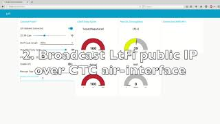 LtFi: Cross-technology Communication for RRM between LTE-U and IEEE 802.11