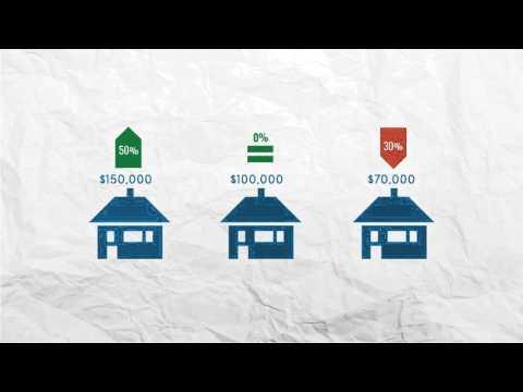 Property Taxes 101