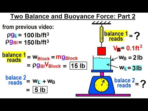 Physics - Ch 33A Test Your Knowledge: Fluid Statics (24 of 36) 2 Balances &  Buoyance Force: P 2