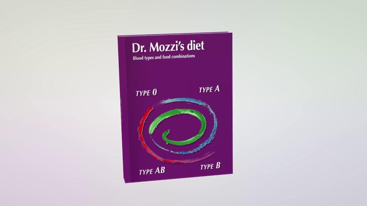 0 positive Mozzi-Diät