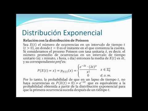 Clase 03, Capítulo 4, Distribuciones Univariantes Notables.mp4
