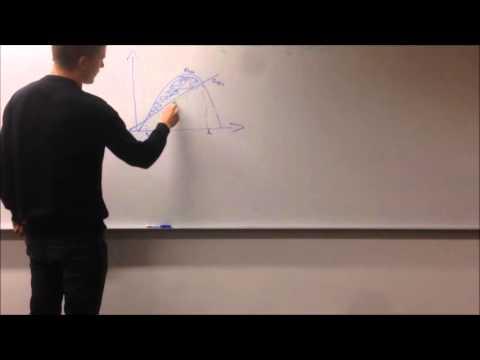 Hovedsætning om arealbestemmelse