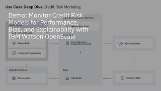 Watch a demo of the new watson openscale features for ai. explore main tooling using examples based on fraud detection and loan approval ...