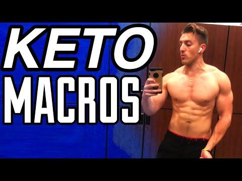 keto-macros:-the-ultimate-guide-(2019)