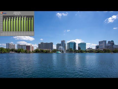 Orlando Real Estate Report - October 2014