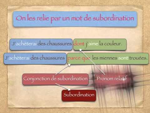 Juxtaposition, coordination et subordination (grammaire)