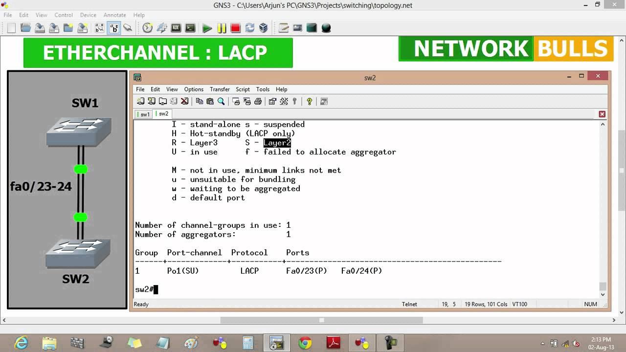 Etherchannel Link Aggregation ...