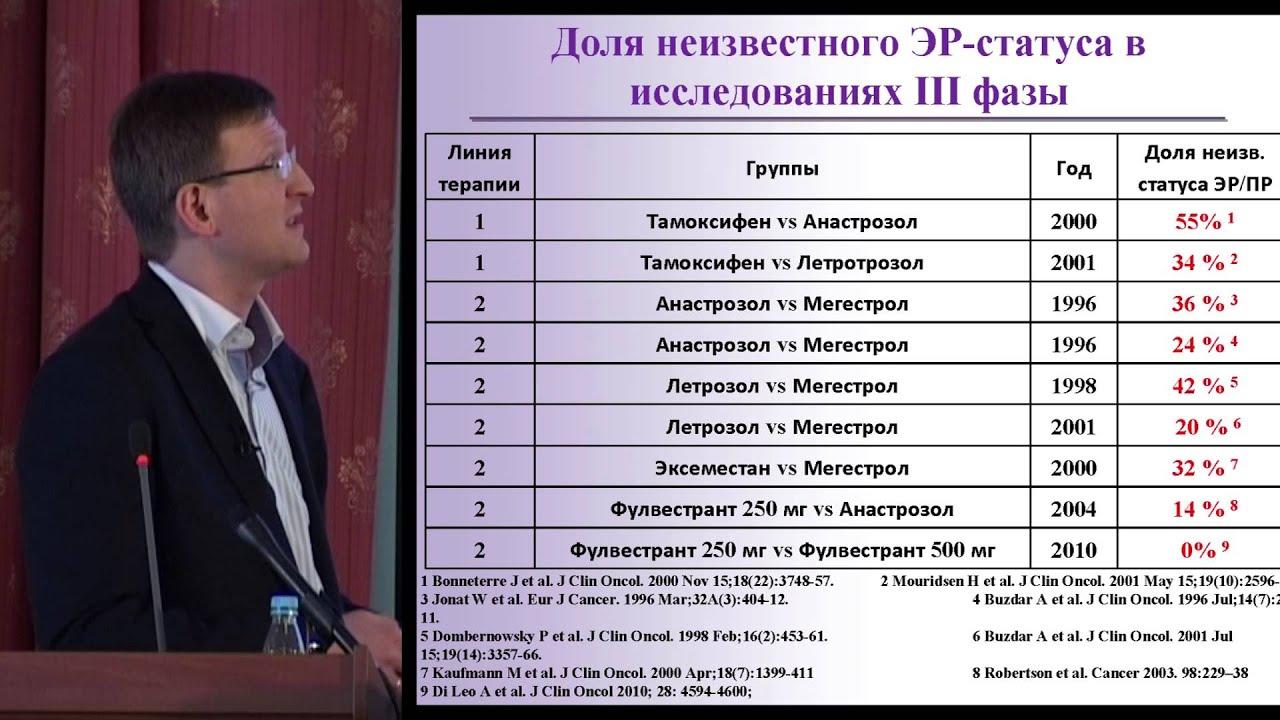марки доклад строяковского по рак молочной железы термобелье: