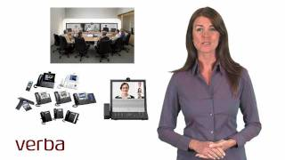 Verba call recording for Cisco Unified Communications