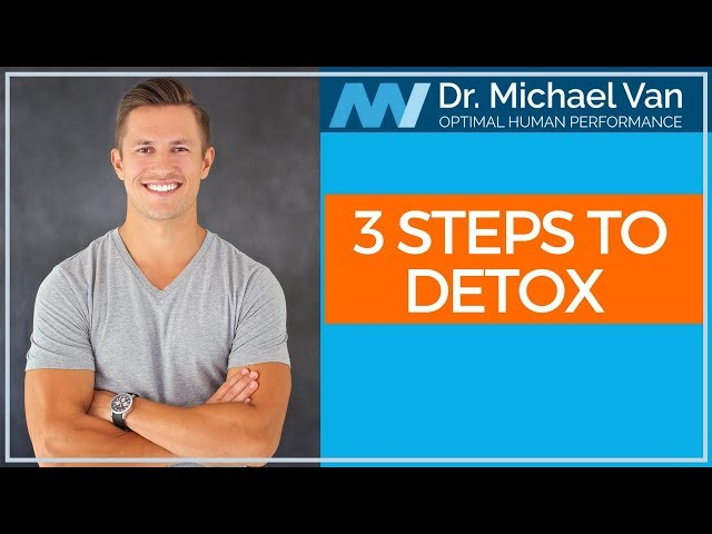 3 Steps to Detox Your Body