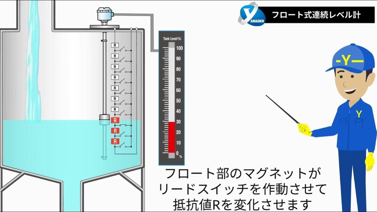フロート 式 水位 計