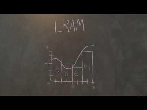 LRAM, RRAM, and MRAM Tutorial