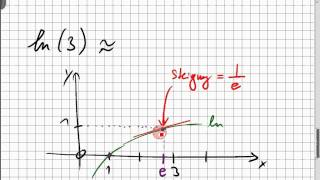 22B.2 ln(3) mit linearer Näherung schätzen