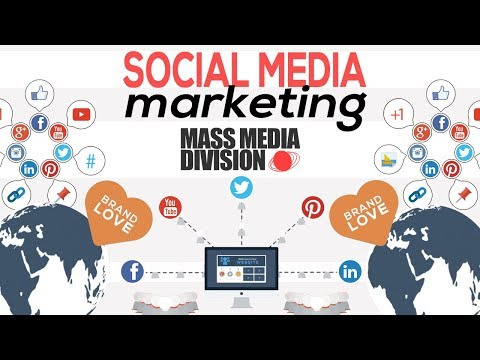 SOCIAL MEDIA MARKETING Explained by Mass Media Dynamics