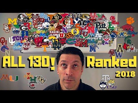 College Football Final 2018 FBS Rankings 1-130
