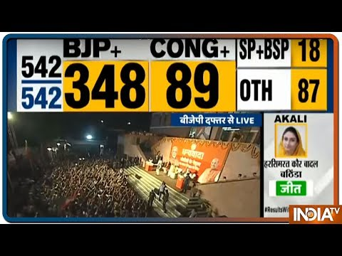 IndiaTV LIVE | Lok Sabha Election Results 2019 LIVE | Highlights From PM Modi's Victory Speech