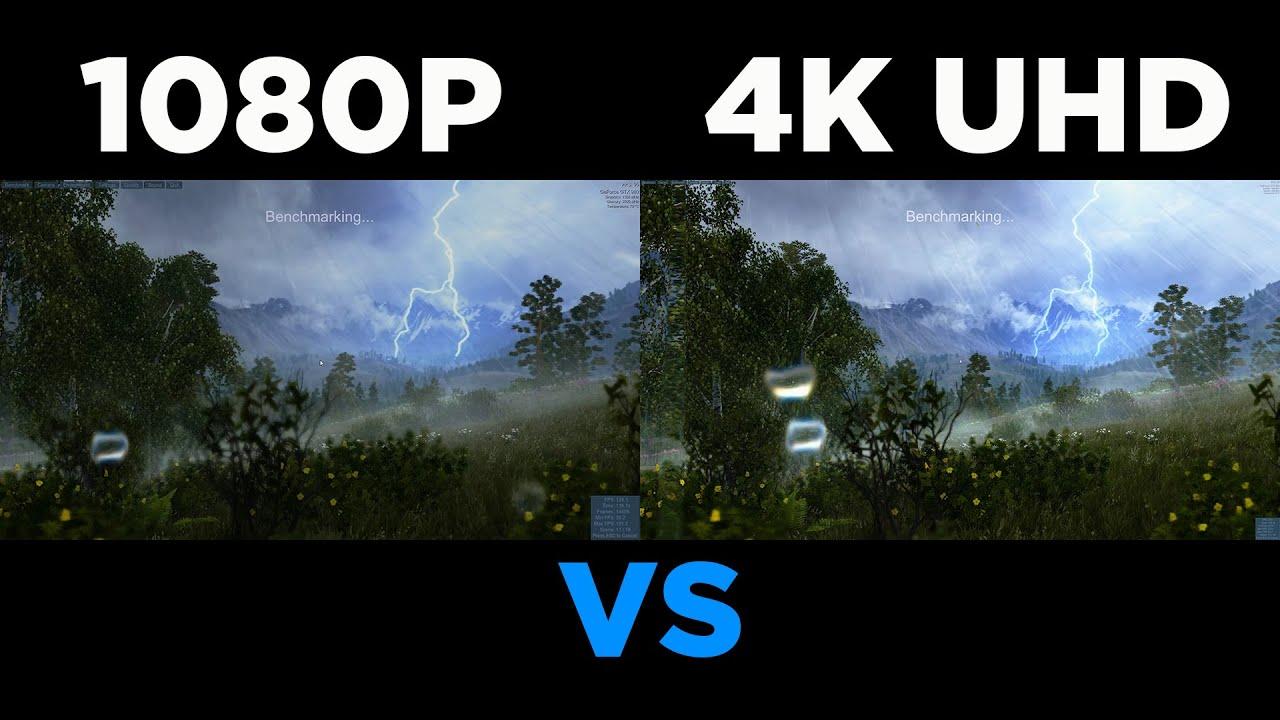 vidcoder settings 1080p vs 4k