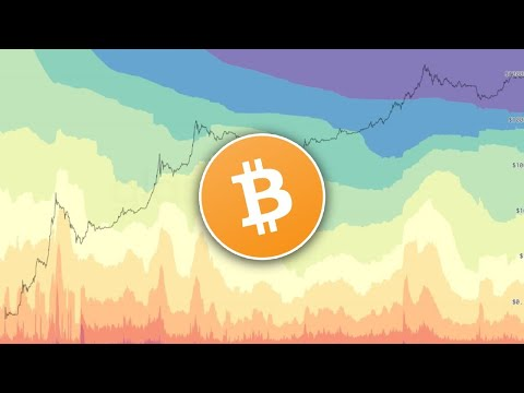 Bitcoin Data Science   Here's Why $100-200K Is Possible