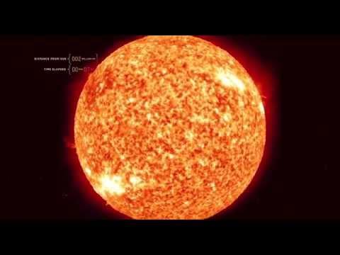 Amazing travel through the Solar System