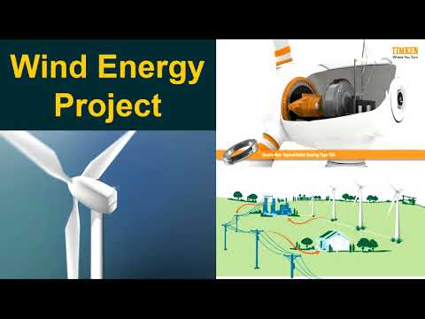 Renewable Energy // PowerPoint Presentation // Project