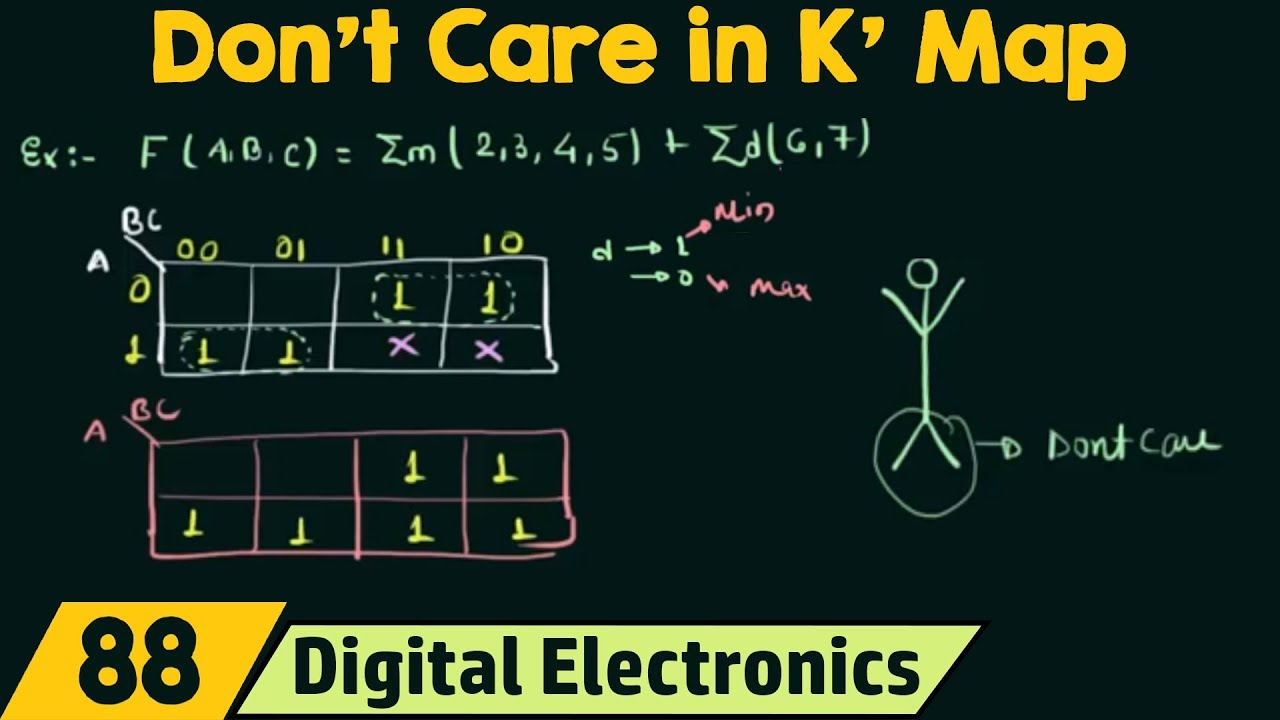 Dont Care In Karnaugh Map K Map Youtube