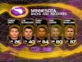 2000 Divisional Round New Orleans Saints @ Minnesota Vikings Part 1
