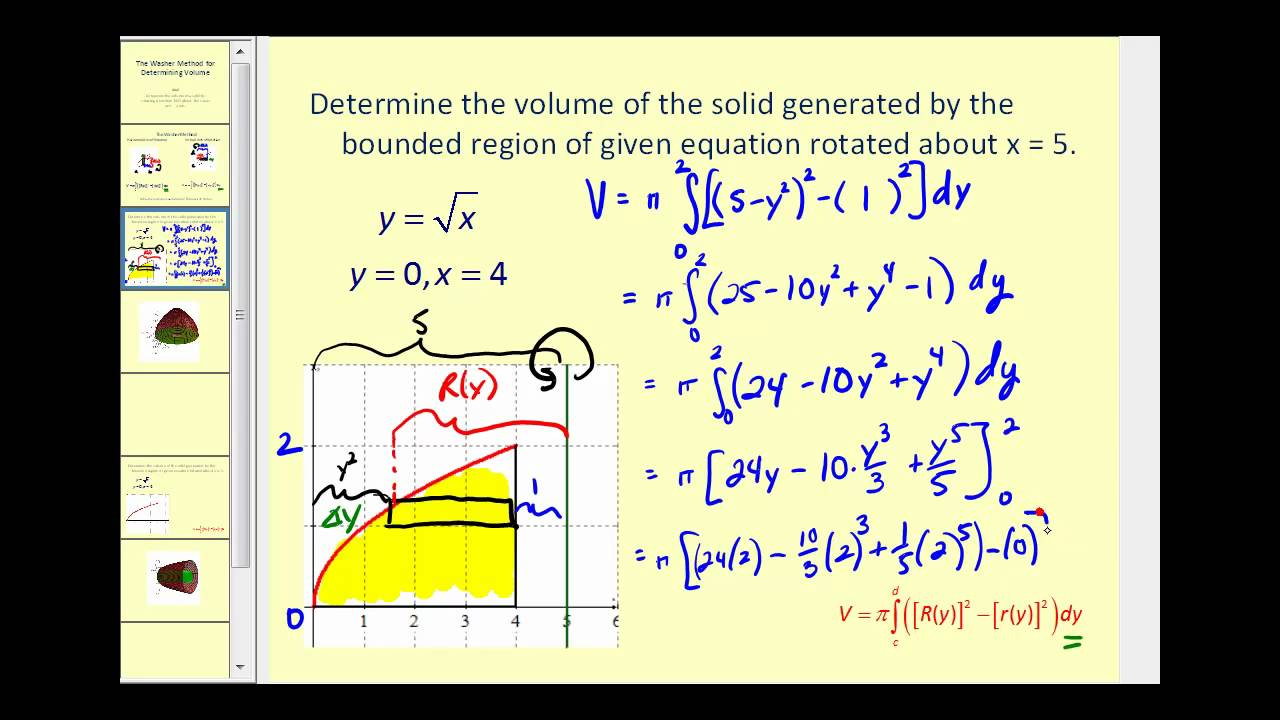 Volume Of Revolution  The Washer Method Not About The X Or Y Axis