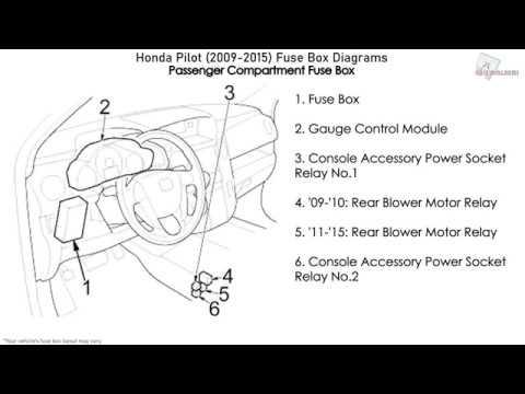 Honda Pilot 2009 2015 Fuse Box Diagrams Youtube
