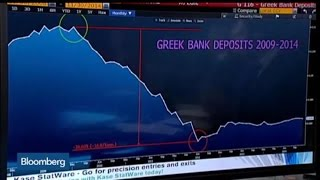 Bart Chart: Is This Greece's Key Indicator of Stress?