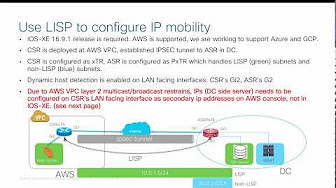 CSR1000V Deployment Videos for Public Cloud (AWS and Azure