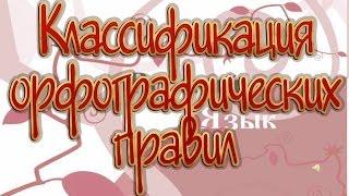 Русский язык 10 класс. Классификация орфографических правил