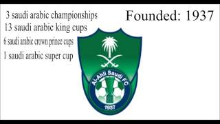 ΥΜΝΟΣ ΑΛ ΑΧΛΙ ΣΑΟΥΝΤΙ / ANTHEM OF AL AHLI SAUDI FC / النشيد النادي الأهلي الرياضي السعودي