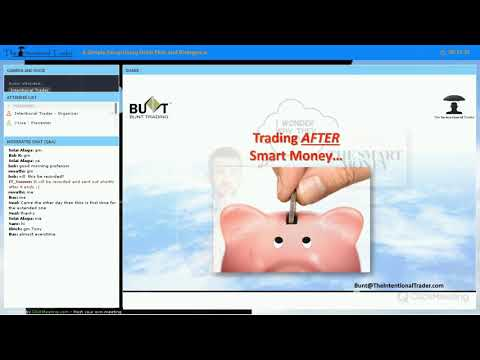 Day Trading: A Simple Setup Using Order Flow and Divergence