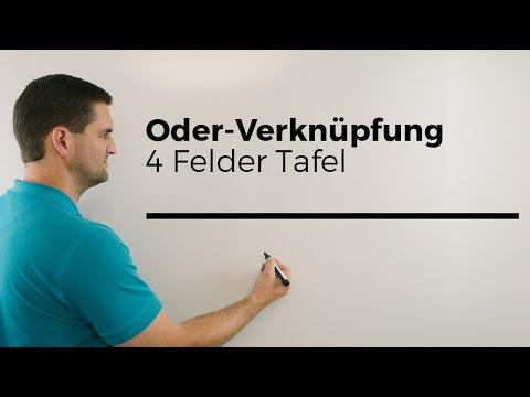 Terme ausmultiplizieren, Zahl x Klammer, Klammer x Klammer, mit Buchstaben:) | Mathe by Daniel Jung from YouTube · Duration:  3 minutes 14 seconds
