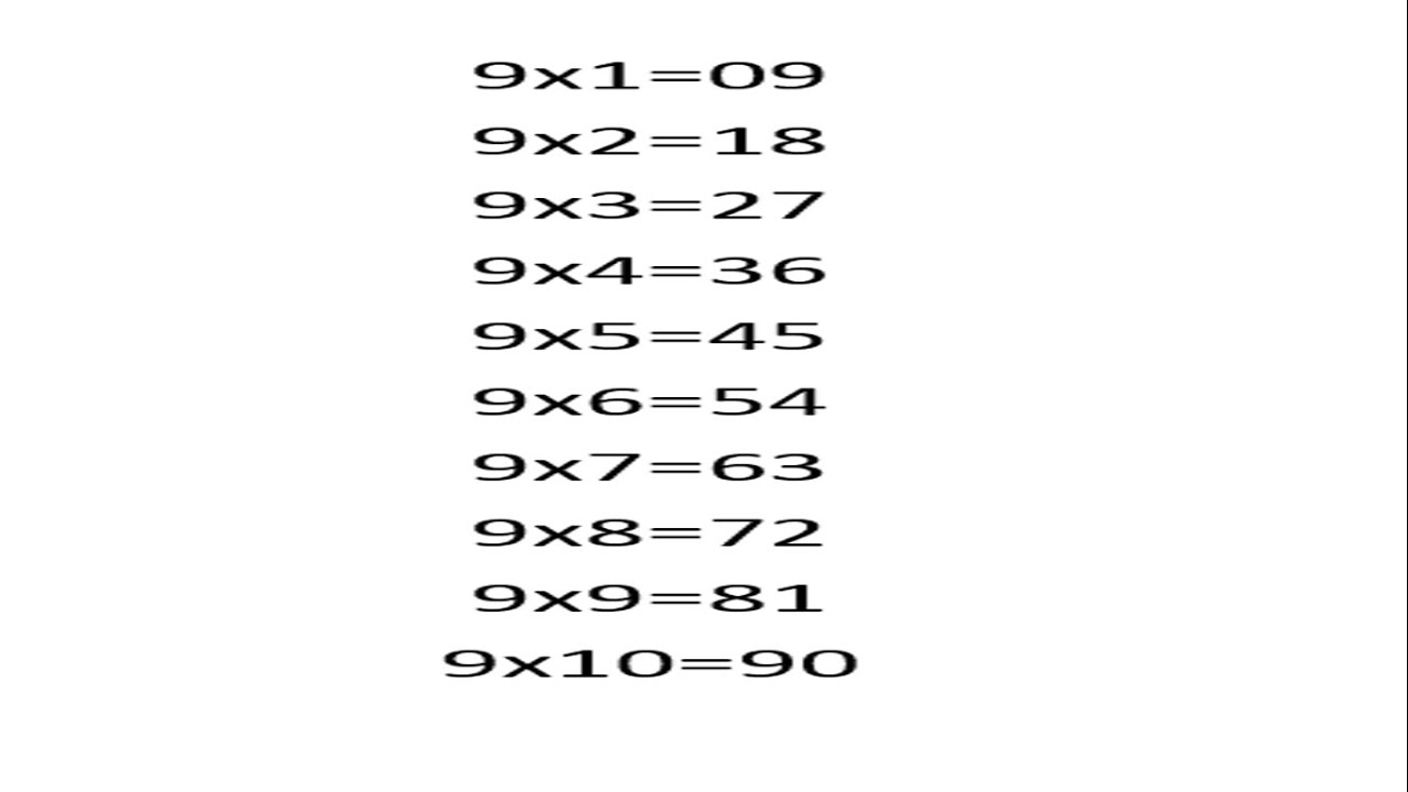 how to learn multiplication table 9