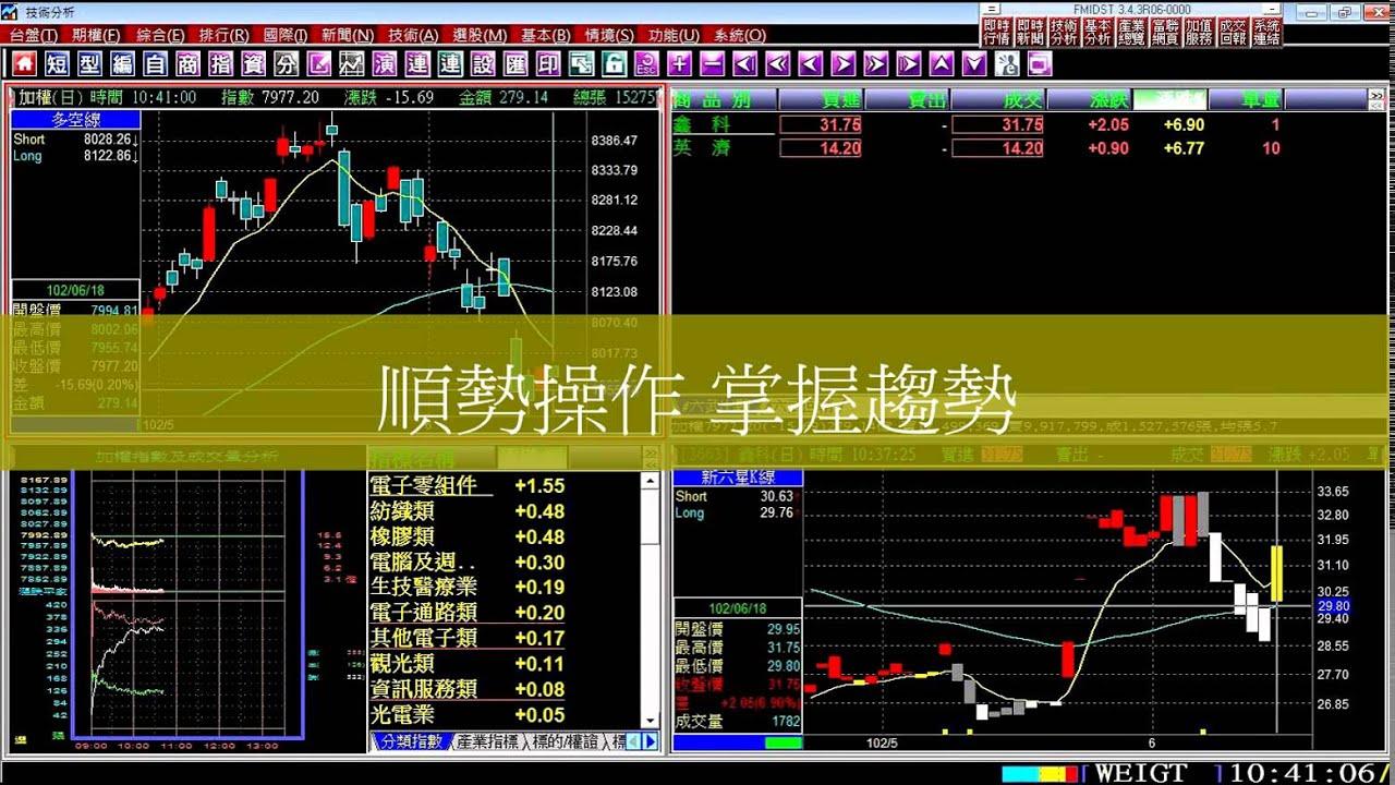 富貴贏家股票行情-精誠富貴贏家股票即時報價-富貴贏家股票市場觀察 - YouTube