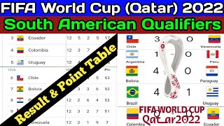 South American Qualifiers Result & Point Table Update | FIFA | World Cup Qatar 2022 | American Table