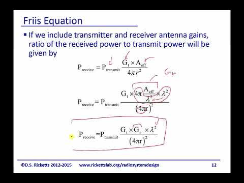 Module 15: Friis Equation
