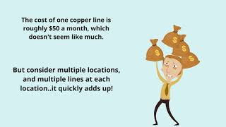 Cutting the Cost of Copper Lines