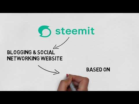 300+ Legitimate Ways to Make Money Online [July 2019] - Work From