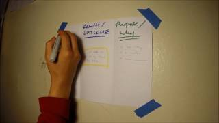 Day 25 - Achieve Any Goal with the Rapid Planning Method