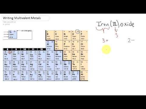 13 multivalent metals youtube 13 multivalent metals urtaz Choice Image