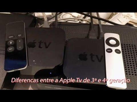 Diferenças entre a Apple Tv de 3ª e 4ª geração