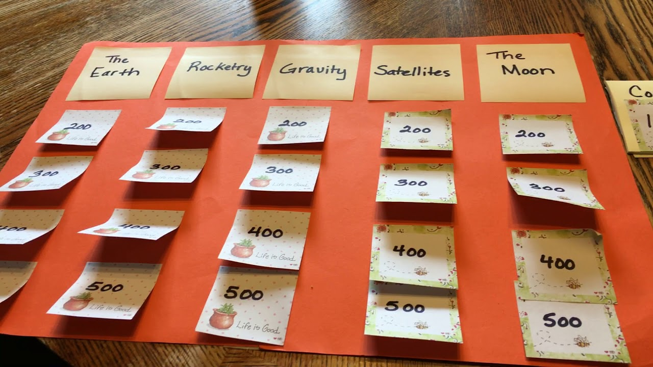 Build Your Own Board Game : 7 Steps - Instructables