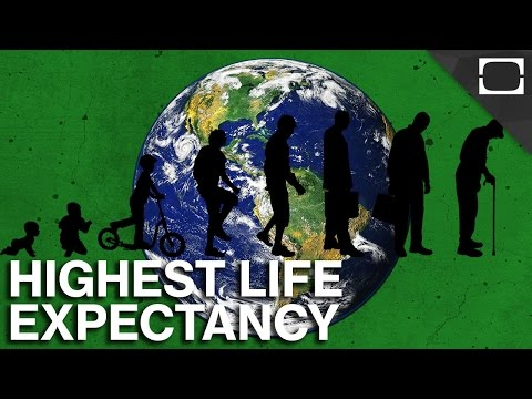 Which Countries Live The Longest?