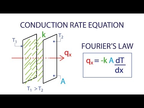 Heat Transfer L1 p4 - Conduction Rate Equation - Fourier