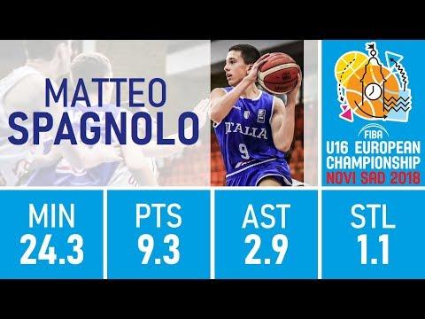 Matteo Spagnolo - 2018 U16 European Championship