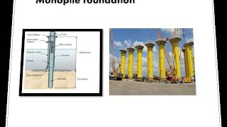 foundation in building construction